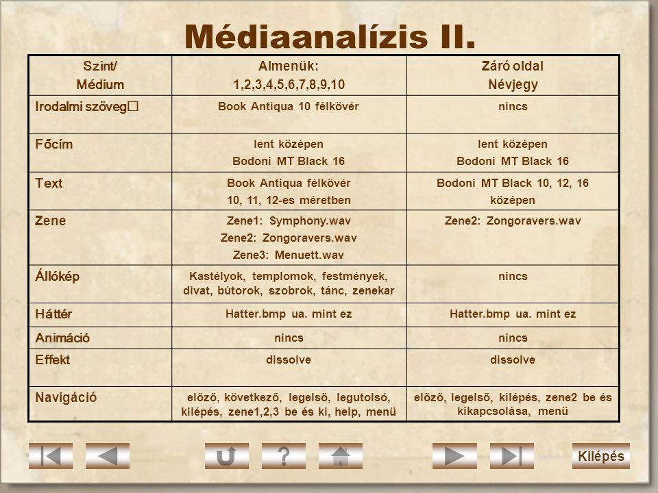 Médiaanalízis I. Kilépés Szint/ Médium Bejelentkezési képHelpMenü Irodalmi szöveg  nincs Főcím bal sarokban lent Bodoni MT Black 16 lent középen Bodo