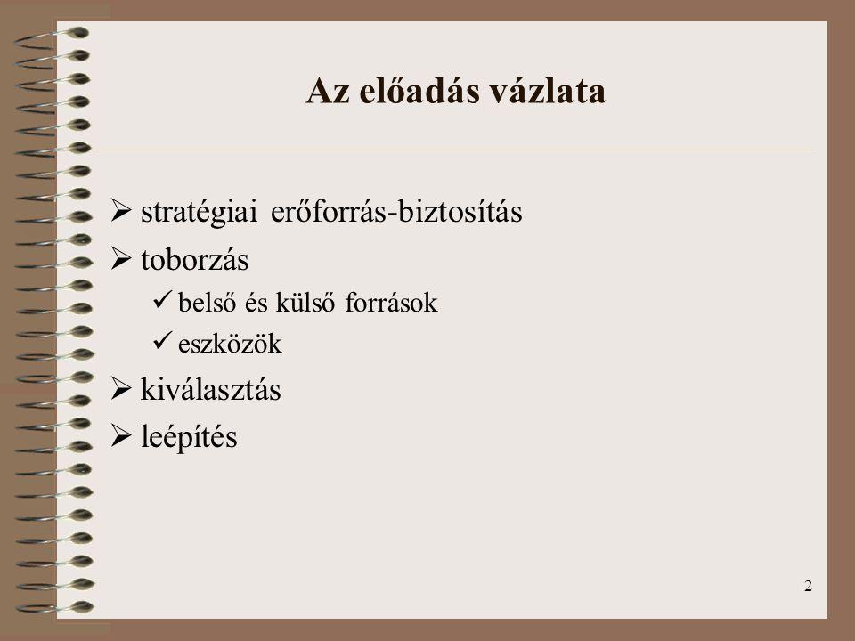 2 Az előadás vázlata  stratégiai erőforrás-biztosítás  toborzás belső és külső források eszközök  kiválasztás  leépítés