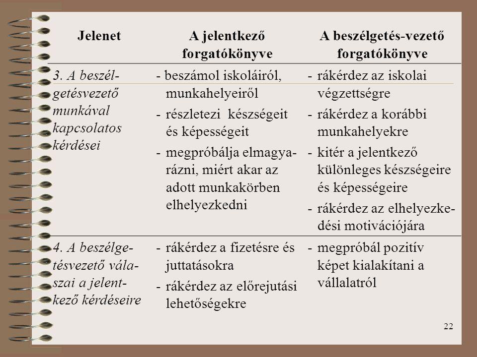 22 JelenetA jelentkező forgatókönyve A beszélgetés-vezető forgatókönyve 3. A beszél- getésvezető munkával kapcsolatos kérdései - beszámol iskoláiról,