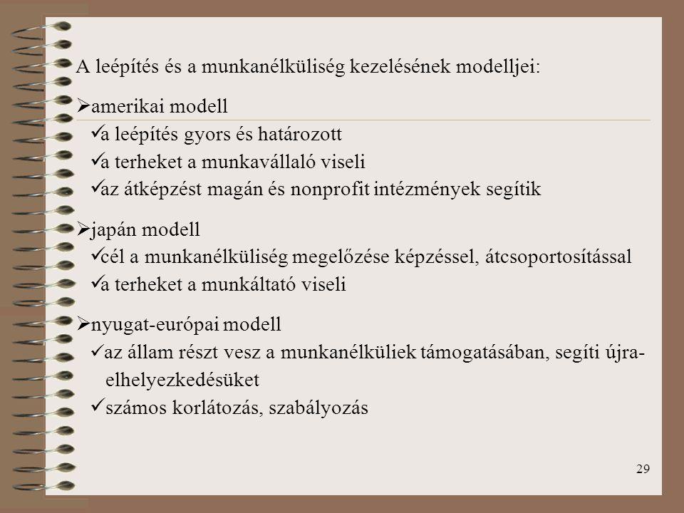 29 A leépítés és a munkanélküliség kezelésének modelljei:  amerikai modell a leépítés gyors és határozott a terheket a munkavállaló viseli az átképzé