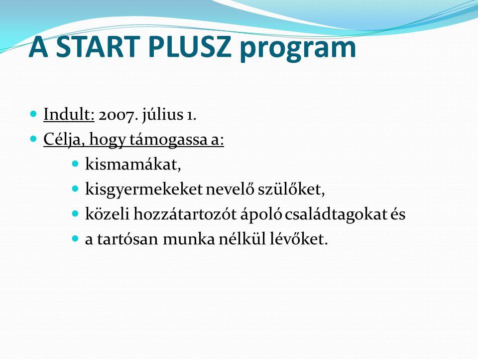 A START PLUSZ program Indult: 2007. július 1. Célja, hogy támogassa a: kismamákat, kisgyermekeket nevelő szülőket, közeli hozzátartozót ápoló családta
