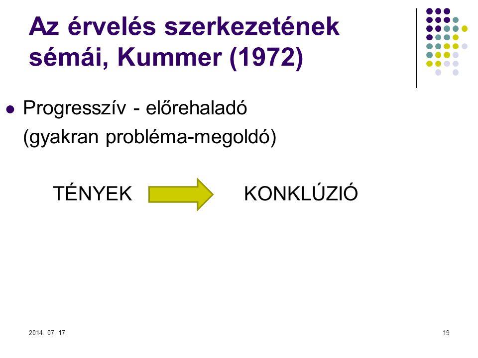 Az érvelés szerkezetének sémái, Kummer (1972) Progresszív - előrehaladó (gyakran probléma-megoldó) TÉNYEK KONKLÚZIÓ 2014. 07. 17.19