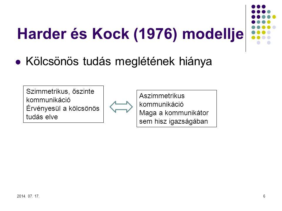 2014. 07. 17.6 Harder és Kock (1976) modellje Kölcsönös tudás meglétének hiánya Szimmetrikus, őszinte kommunikáció Érvényesül a kölcsönös tudás elve A