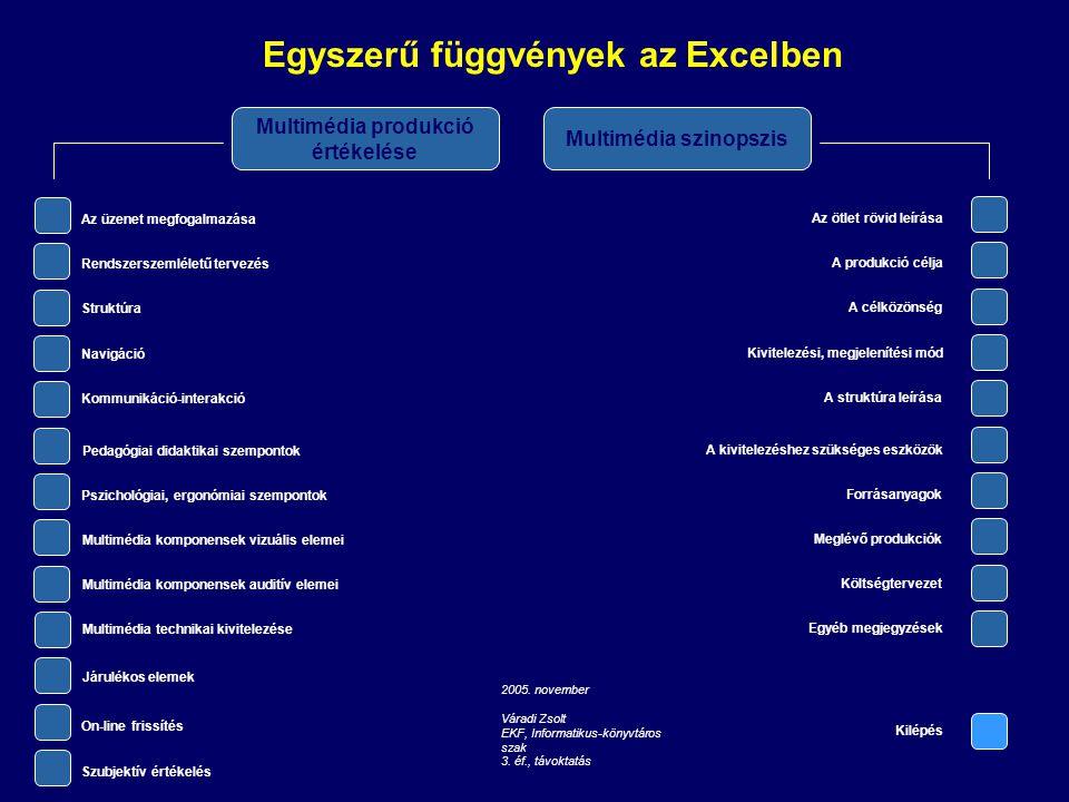 Egyszerű függvények az Excelben Multimédia produkció értékelése Multimédia szinopszis Az üzenet megfogalmazása Rendszerszemléletű tervezés Struktúra Navigáció Kommunikáció-interakció Pedagógiai didaktikai szempontok Multimédia komponensek vizuális elemei Multimédia komponensek auditív elemei Multimédia technikai kivitelezése Járulékos elemek On-line frissítés Szubjektív értékelés Pszichológiai, ergonómiai szempontok Az ötlet rövid leírása A produkció célja A célközönség Kivitelezési, megjelenítési mód A struktúra leírása A kivitelezéshez szükséges eszközök Meglévő produkciók Költségtervezet Egyéb megjegyzések Forrásanyagok Kilépés 2005.