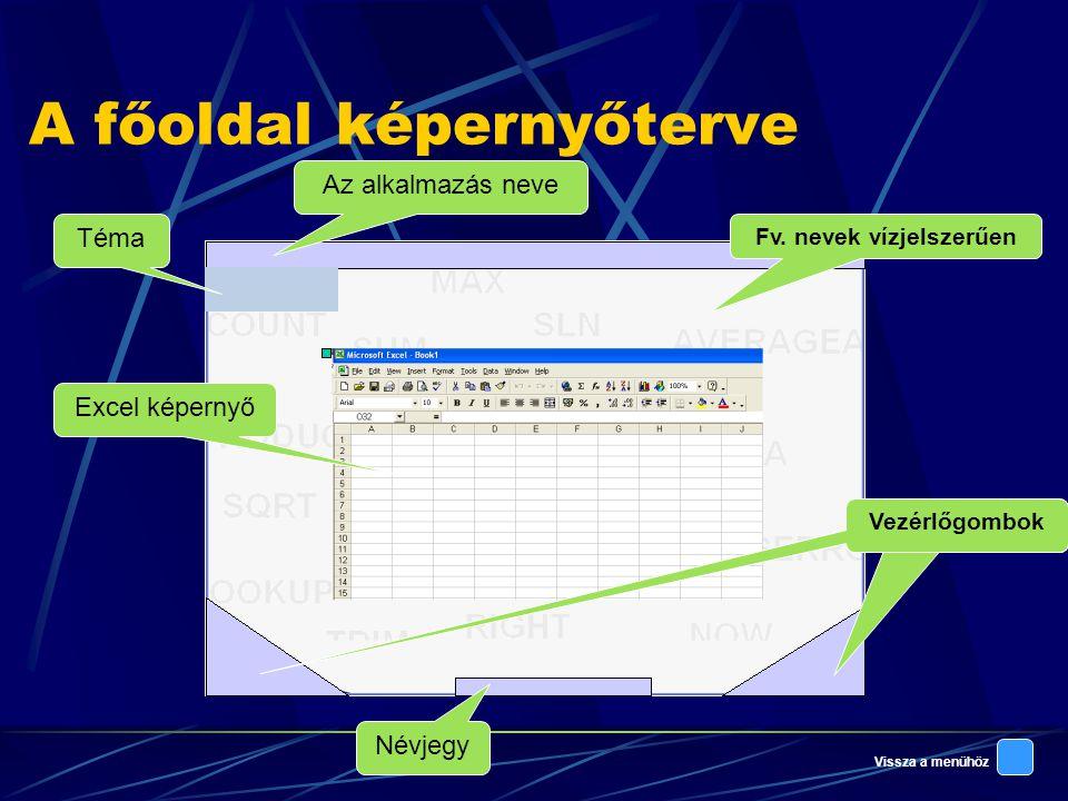 Vissza a menühöz A főoldal képernyőterve Az alkalmazás neve Téma Excel képernyő Vezérlőgombok Fv.
