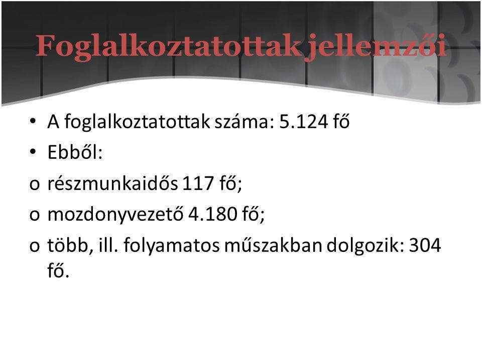 Foglalkoztatottak jellemzői A foglalkoztatottak száma: 5.124 fő Ebből: orészmunkaidős 117 fő; omozdonyvezető 4.180 fő; otöbb, ill. folyamatos műszakba