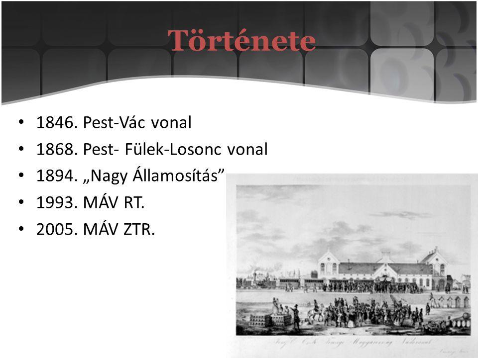 """Története 1846. Pest-Vác vonal 1868. Pest- Fülek-Losonc vonal 1894. """"Nagy Államosítás"""" 1993. MÁV RT. 2005. MÁV ZTR."""