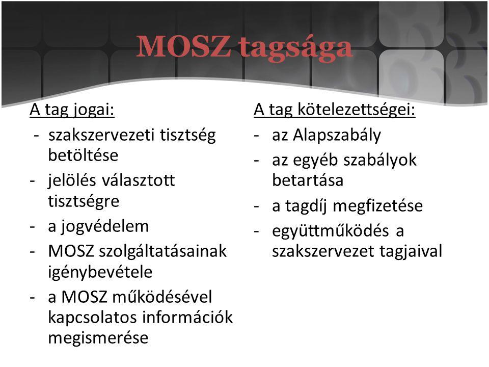 A tag jogai: - szakszervezeti tisztség betöltése -jelölés választott tisztségre -a jogvédelem -MOSZ szolgáltatásainak igénybevétele -a MOSZ működéséve