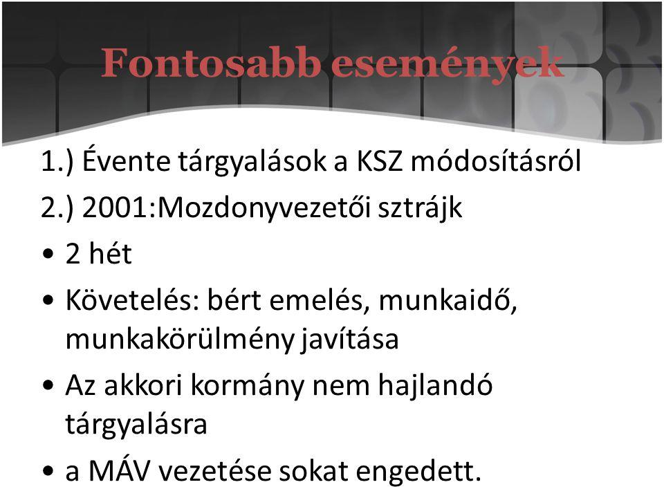 Fontosabb események 1.) Évente tárgyalások a KSZ módosításról 2.) 2001:Mozdonyvezetői sztrájk 2 hét Követelés: bért emelés, munkaidő, munkakörülmény j