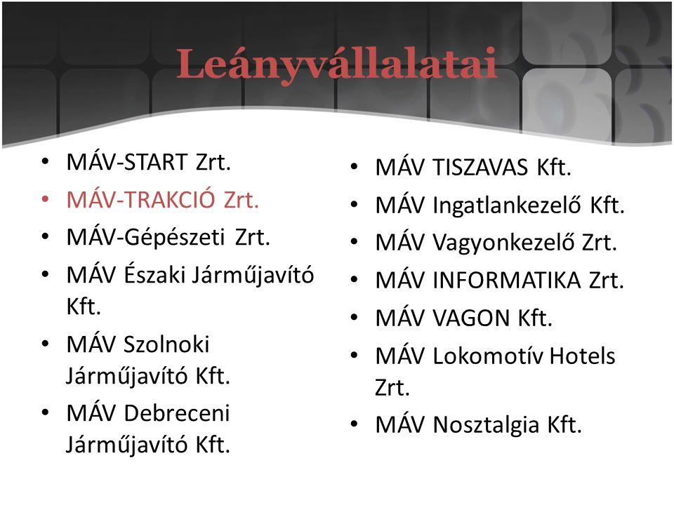 A munkaügyi kapcsolatok kollektív szereplői 2.Participáció szereplői - Üzemi Tanácsok MÁV ZRt.
