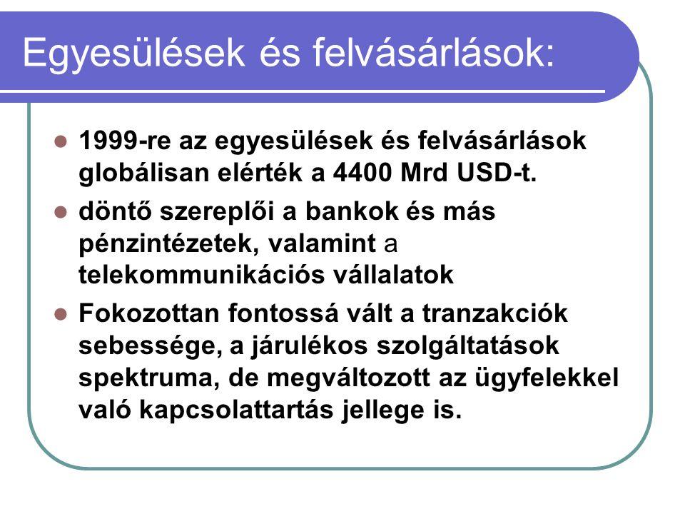 Egyesülések és felvásárlások: 1999-re az egyesülések és felvásárlások globálisan elérték a 4400 Mrd USD-t. döntő szereplői a bankok és más pénzintézet