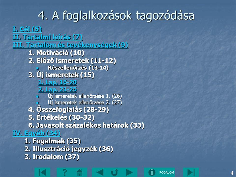 FOGALOM 4 4. A foglalkozások tagozódása I. Cél (5) I. Cél (5) II. Tartalmi leírás (7) II. Tartalmi leírás (7) III. Tartalom és tevékenységek (9) III.