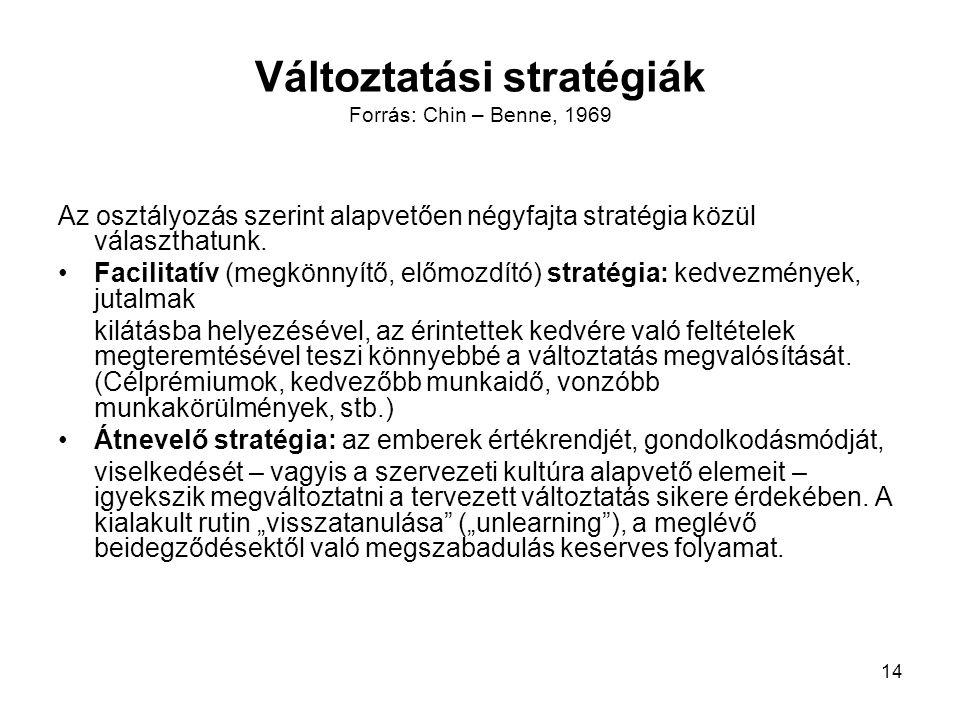 14 Változtatási stratégiák Forrás: Chin – Benne, 1969 Az osztályozás szerint alapvetően négyfajta stratégia közül választhatunk.