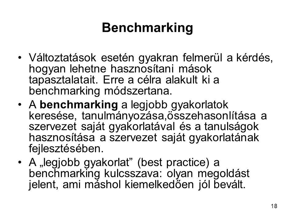 18 Benchmarking Változtatások esetén gyakran felmerül a kérdés, hogyan lehetne hasznosítani mások tapasztalatait.