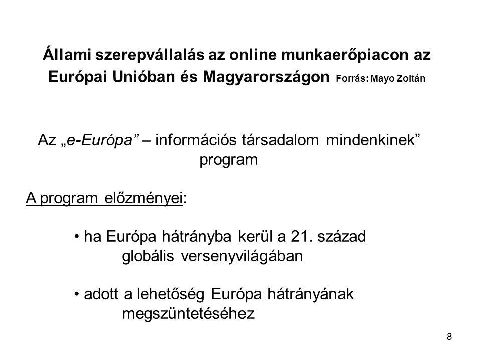 """8 Állami szerepvállalás az online munkaerőpiacon az Európai Unióban és Magyarországon Forrás: Mayo Zoltán Az """"e-Európa – információs társadalom mindenkinek program A program előzményei: ha Európa hátrányba kerül a 21."""