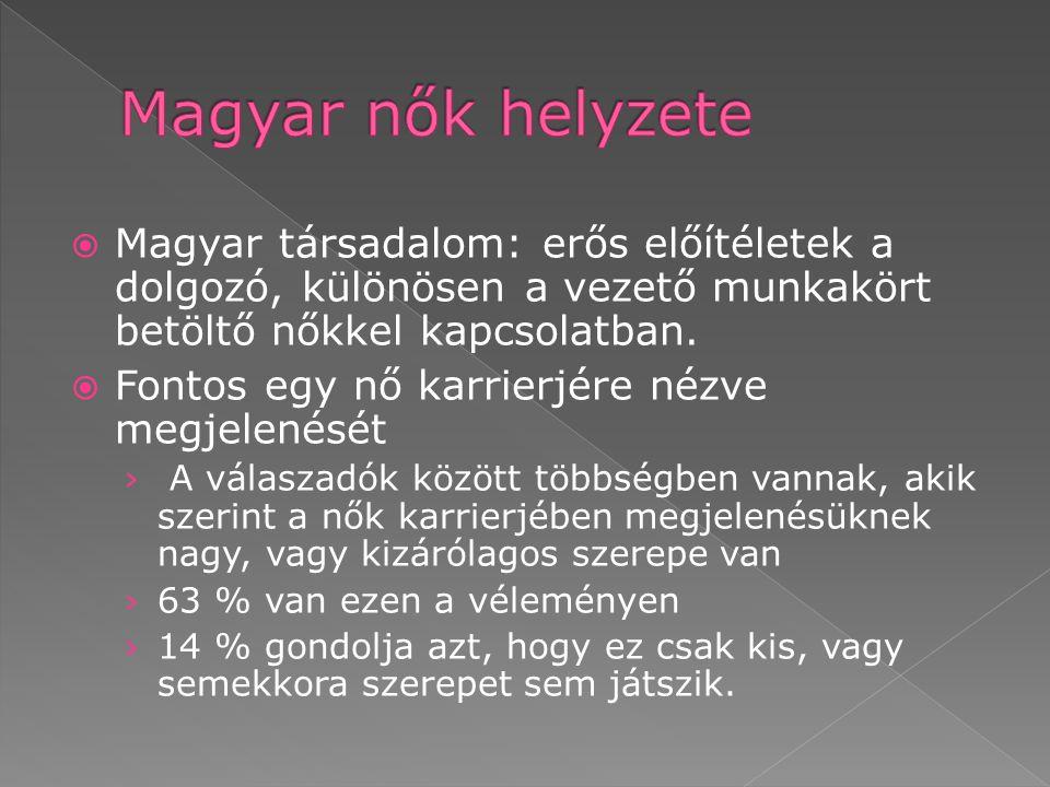  Magyar társadalom: erős előítéletek a dolgozó, különösen a vezető munkakört betöltő nőkkel kapcsolatban.