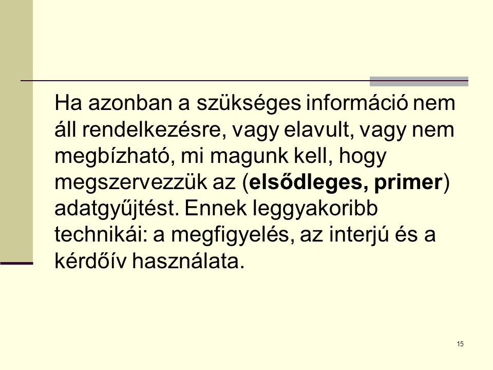 15 Ha azonban a szükséges információ nem áll rendelkezésre, vagy elavult, vagy nem megbízható, mi magunk kell, hogy megszervezzük az (elsődleges, primer) adatgyűjtést.