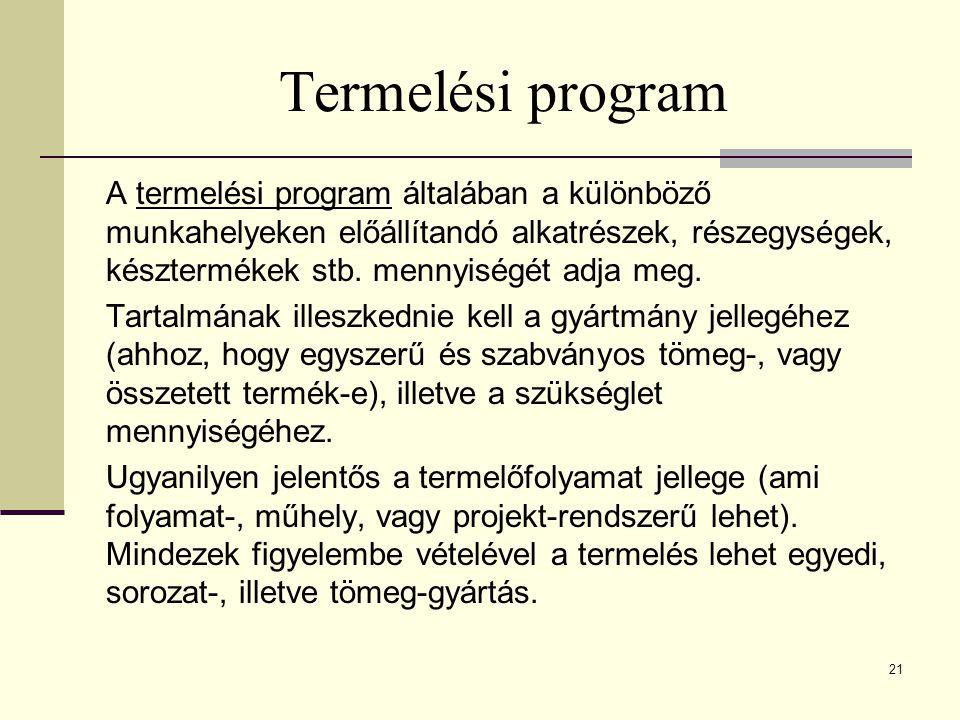 21 Termelési program A termelési program általában a különböző munkahelyeken előállítandó alkatrészek, részegységek, késztermékek stb. mennyiségét adj
