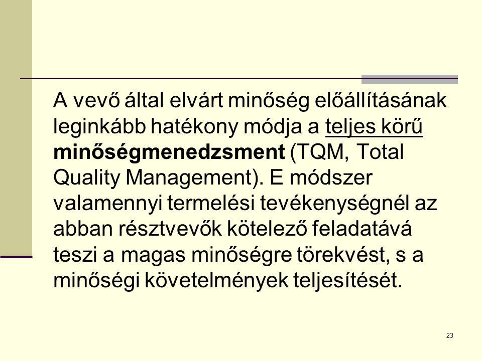 23 A vevő által elvárt minőség előállításának leginkább hatékony módja a teljes körű minőségmenedzsment (TQM, Total Quality Management). E módszer val