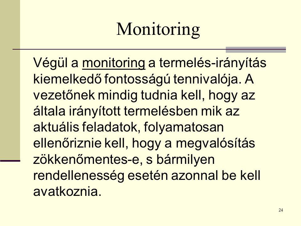 24 Monitoring Végül a monitoring a termelés-irányítás kiemelkedő fontosságú tennivalója. A vezetőnek mindig tudnia kell, hogy az általa irányított ter
