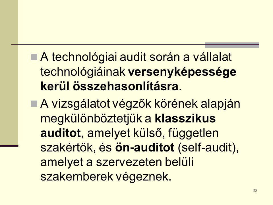 30 A technológiai audit során a vállalat technológiáinak versenyképessége kerül összehasonlításra. A vizsgálatot végzők körének alapján megkülönböztet
