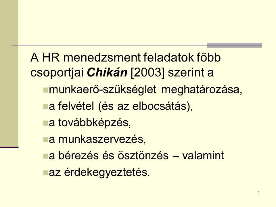 4 A HR menedzsment feladatok főbb csoportjai Chikán [2003] szerint a munkaerő-szükséglet meghatározása, a felvétel (és az elbocsátás), a továbbképzés,