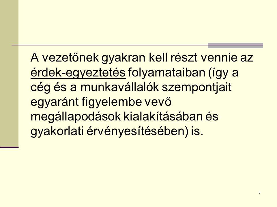 39 Felhasznált irodalom Demeter László – Fülöp Gábor – Hollóné dr.