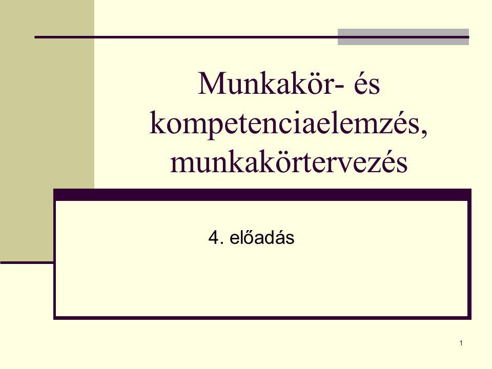 1 Munkakör- és kompetenciaelemzés, munkakörtervezés 4. előadás