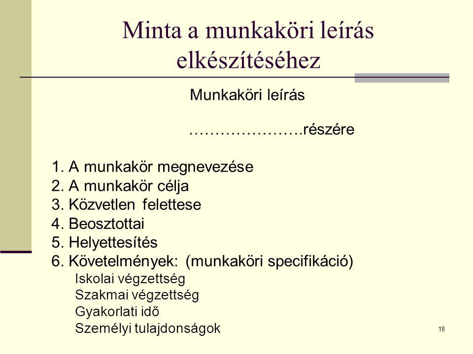 18 Minta a munkaköri leírás elkészítéséhez Munkaköri leírás ………………….részére 1. A munkakör megnevezése 2. A munkakör célja 3. Közvetlen felettese 4. Be