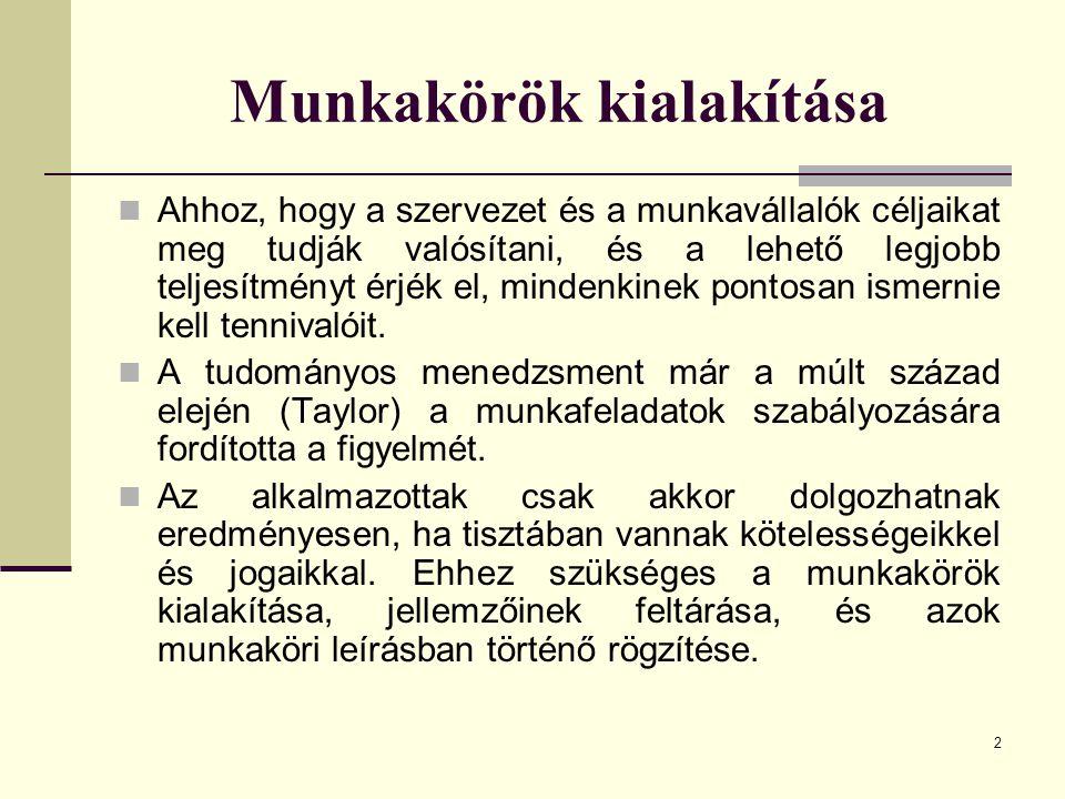 33 Munkakörtervezés 2.