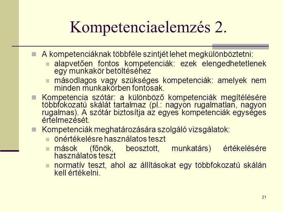 21 Kompetenciaelemzés 2. A kompetenciáknak többféle szintjét lehet megkülönböztetni: alapvetően fontos kompetenciák: ezek elengedhetetlenek egy munkak