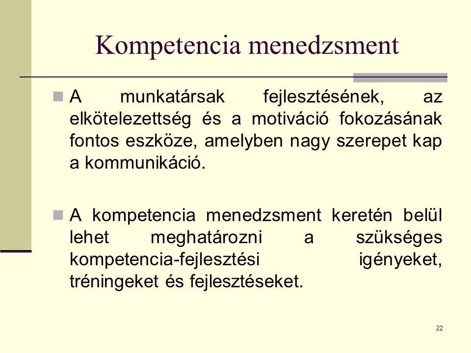 22 Kompetencia menedzsment A munkatársak fejlesztésének, az elkötelezettség és a motiváció fokozásának fontos eszköze, amelyben nagy szerepet kap a ko