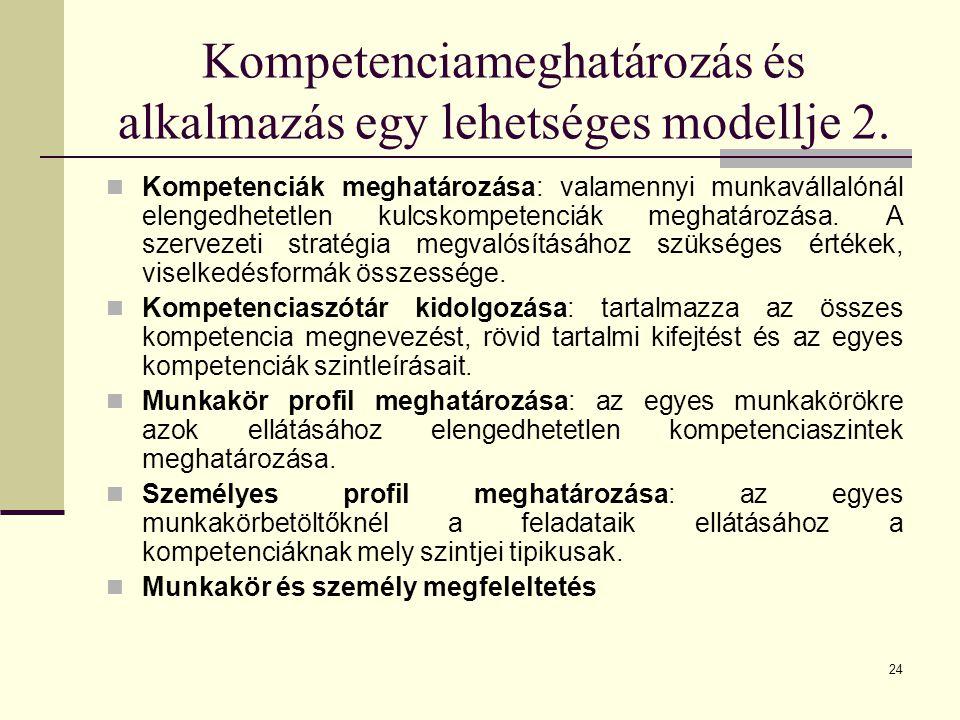 24 Kompetenciák meghatározása: valamennyi munkavállalónál elengedhetetlen kulcskompetenciák meghatározása. A szervezeti stratégia megvalósításához szü