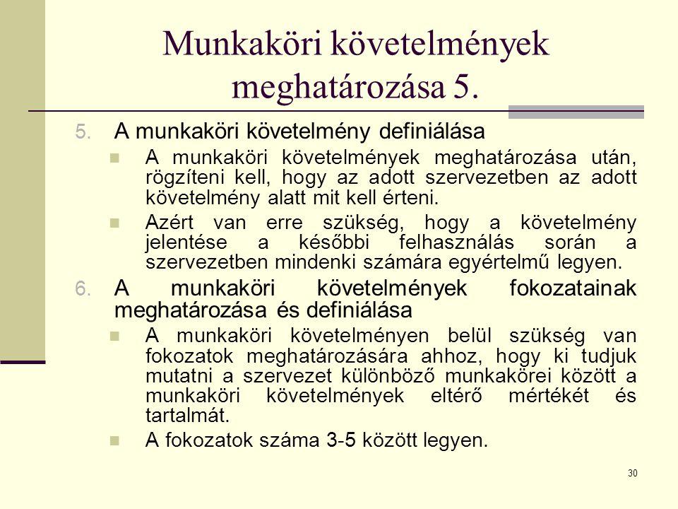 30 Munkaköri követelmények meghatározása 5. 5. A munkaköri követelmény definiálása A munkaköri követelmények meghatározása után, rögzíteni kell, hogy