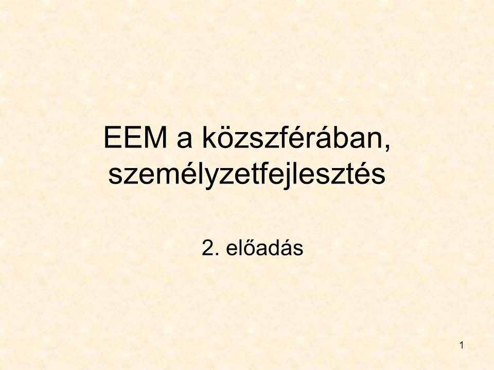 1 EEM a közszférában, személyzetfejlesztés 2. előadás