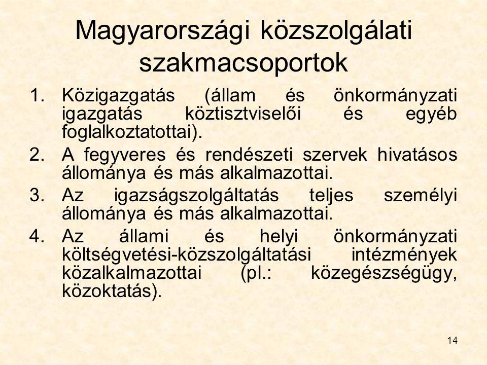 14 Magyarországi közszolgálati szakmacsoportok 1.Közigazgatás (állam és önkormányzati igazgatás köztisztviselői és egyéb foglalkoztatottai). 2.A fegyv