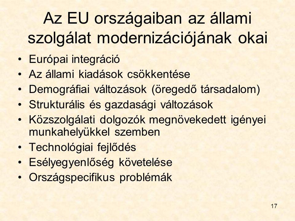17 Az EU országaiban az állami szolgálat modernizációjának okai Európai integráció Az állami kiadások csökkentése Demográfiai változások (öregedő társadalom) Strukturális és gazdasági változások Közszolgálati dolgozók megnövekedett igényei munkahelyükkel szemben Technológiai fejlődés Esélyegyenlőség követelése Országspecifikus problémák