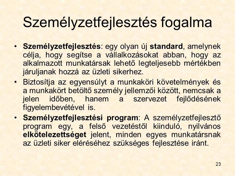 23 Személyzetfejlesztés fogalma Személyzetfejlesztés: egy olyan új standard, amelynek célja, hogy segítse a vállalkozásokat abban, hogy az alkalmazott