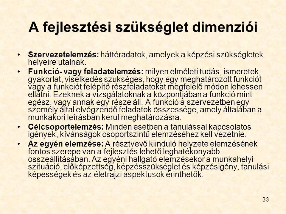33 A fejlesztési szükséglet dimenziói Szervezetelemzés: háttéradatok, amelyek a képzési szükségletek helyeire utalnak. Funkció- vagy feladatelemzés: m