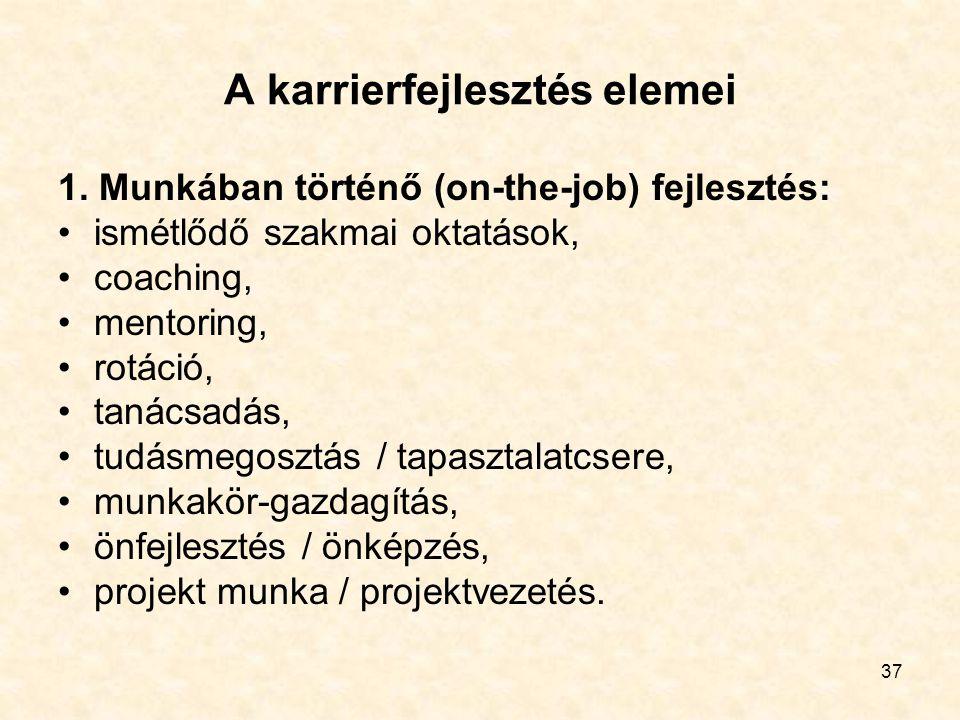 37 A karrierfejlesztés elemei 1. Munkában történő (on-the-job) fejlesztés: ismétlődő szakmai oktatások, coaching, mentoring, rotáció, tanácsadás, tudá
