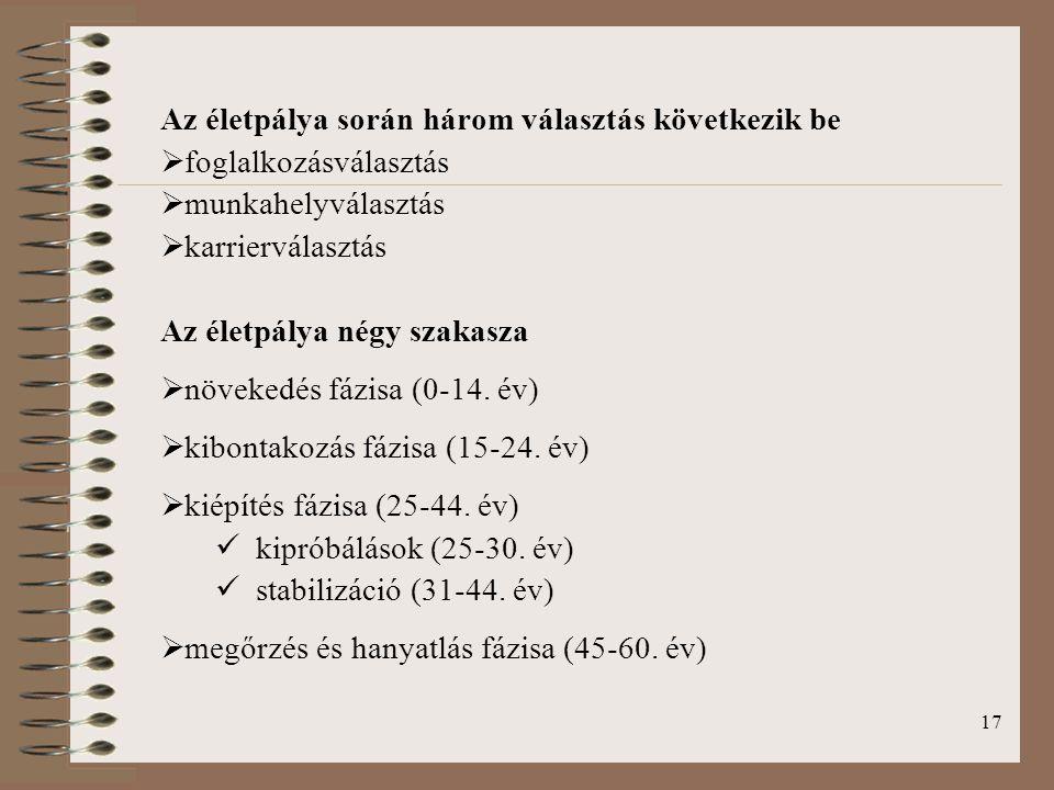 17 Az életpálya során három választás következik be  foglalkozásválasztás  munkahelyválasztás  karrierválasztás Az életpálya négy szakasza  növeke