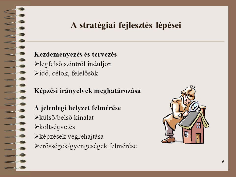 6 A stratégiai fejlesztés lépései Kezdeményezés és tervezés  legfelső szintről induljon  idő, célok, felelősök Képzési irányelvek meghatározása A je