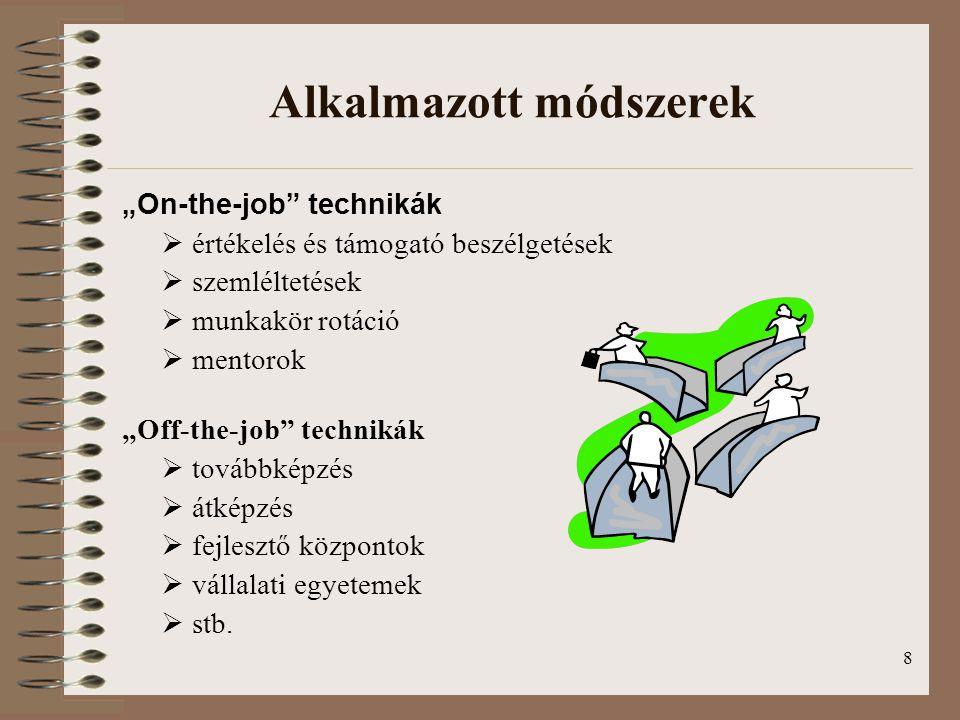 """8 Alkalmazott módszerek """"On-the-job"""" technikák  értékelés és támogató beszélgetések  szemléltetések  munkakör rotáció  mentorok """"Off-the-job"""" tech"""