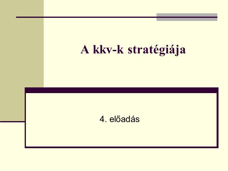 A kkv-k stratégiája 4. előadás