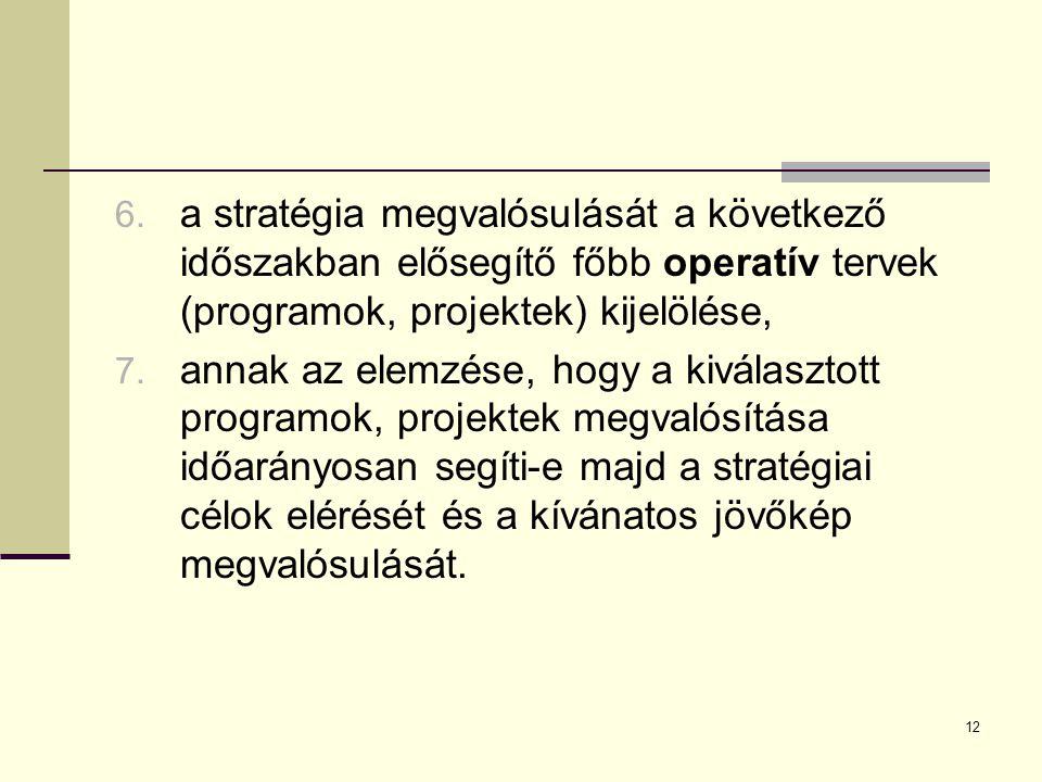 6. a stratégia megvalósulását a következő időszakban elősegítő főbb operatív tervek (programok, projektek) kijelölése, 7. annak az elemzése, hogy a ki