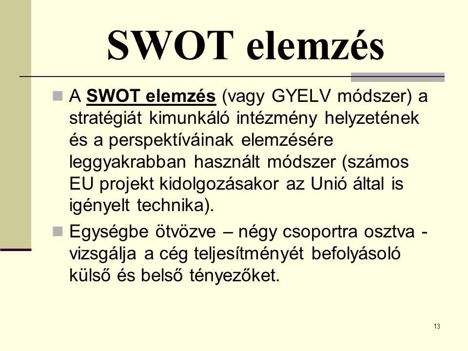SWOT elemzés A SWOT elemzés (vagy GYELV módszer) a stratégiát kimunkáló intézmény helyzetének és a perspektíváinak elemzésére leggyakrabban használt m