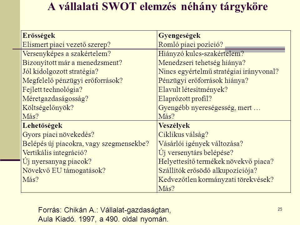 A vállalati SWOT elemzés néhány tárgyköre 25 Erősségek Elismert piaci vezető szerep? Versenyképes a szakértelem? Bizonyított már a menedzsment? Jól ki