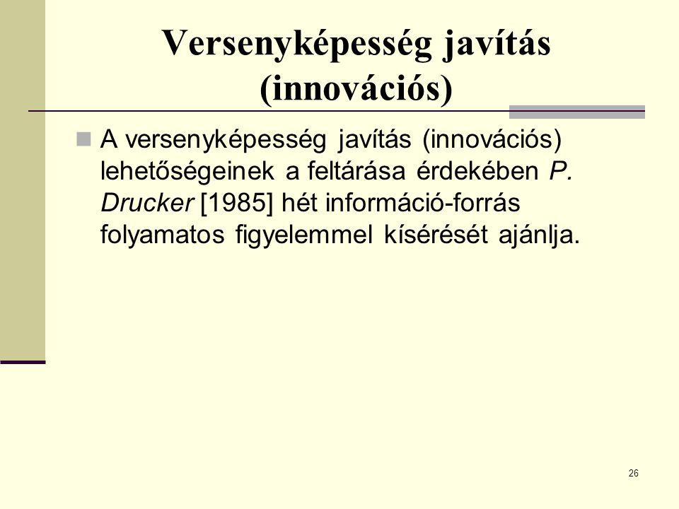 Versenyképesség javítás (innovációs) A versenyképesség javítás (innovációs) lehetőségeinek a feltárása érdekében P. Drucker [1985] hét információ-forr