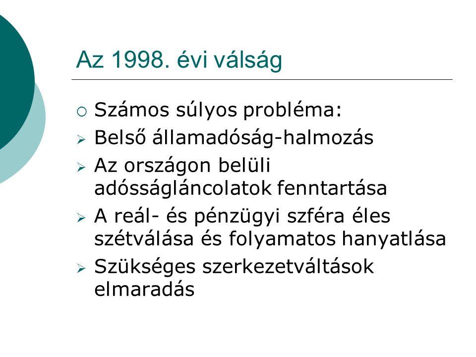 Az 1998. évi válság  Számos súlyos probléma:  Belső államadóság-halmozás  Az országon belüli adósságláncolatok fenntartása  A reál- és pénzügyi sz