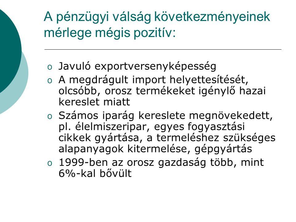 A pénzügyi válság következményeinek mérlege mégis pozitív: o Javuló exportversenyképesség o A megdrágult import helyettesítését, olcsóbb, orosz termékeket igénylő hazai kereslet miatt o Számos iparág kereslete megnövekedett, pl.